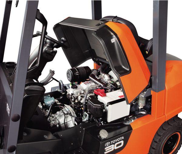 Motor Autoelevador serie Z
